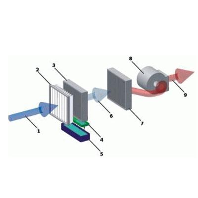 osuszacz kondensacyjny